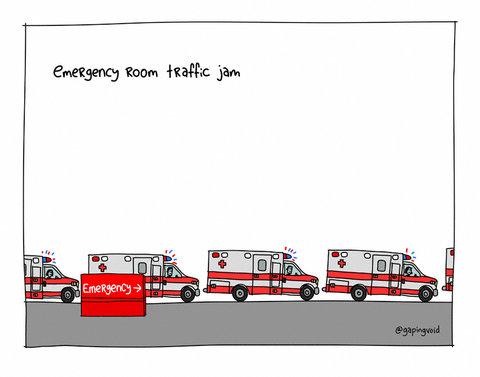 reducing wait times in emergency rooms