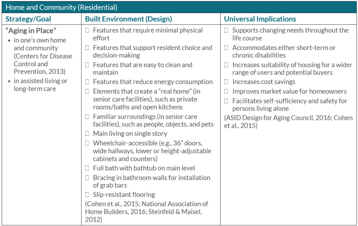 Universal design strategies impact of aging for New home design checklist